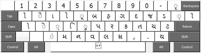 Default Gujarati Keyboard Layout for Shruti Font - Gujarati