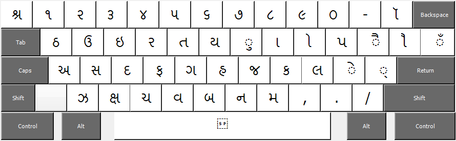 Gujarati and Hindi Phonetic Keyboard Layout - Gujarati Typing