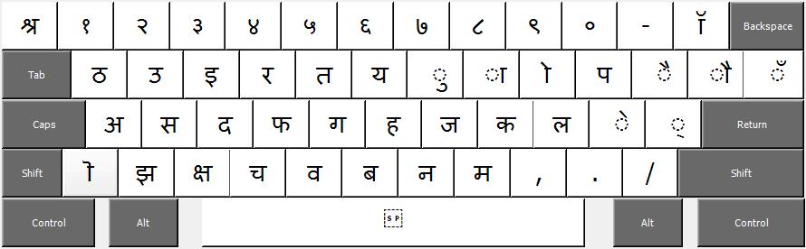 Download Gujarati Phonetic Keyboard Layouts and Gujarati