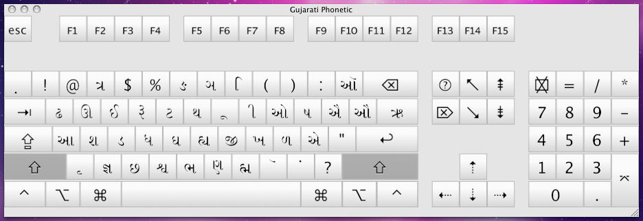 Gujarati and Hindi Phonetic Keyboard Layout for Mac OS X