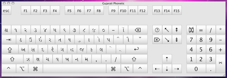 hindi fonts download for macbook pro